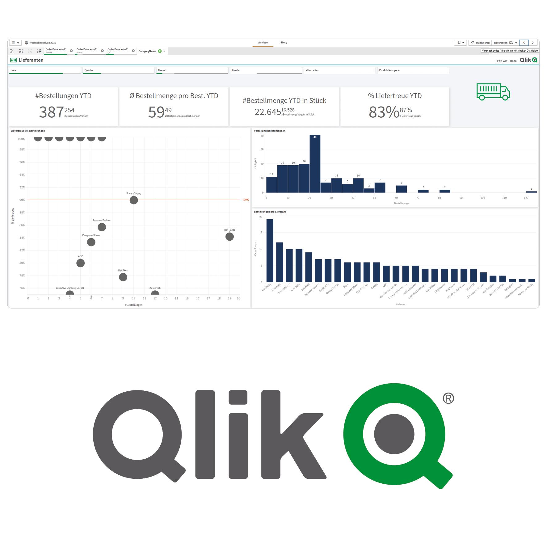 EVACO QlikSense Grafik