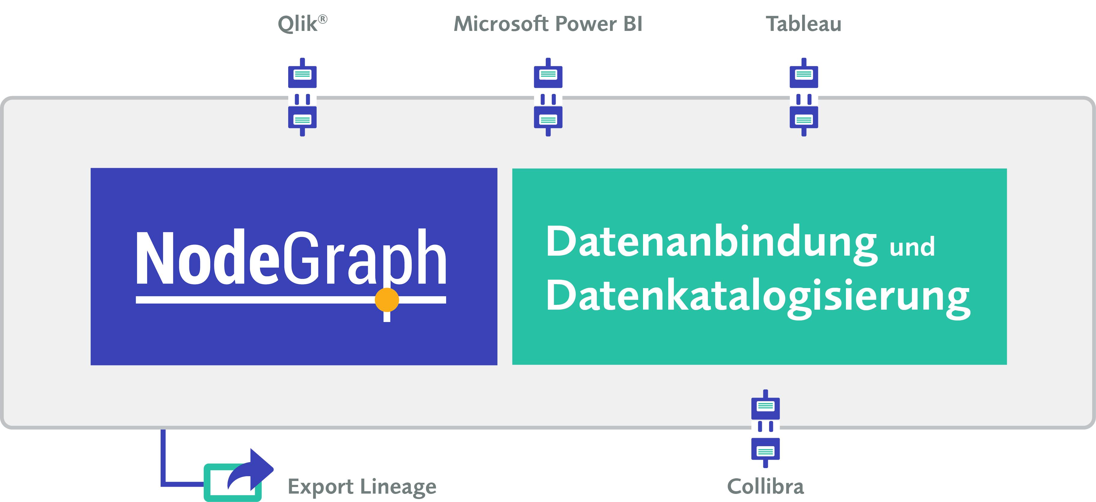 NodeGraph Möglichkeiten der Datenanbindung über Konnektoren