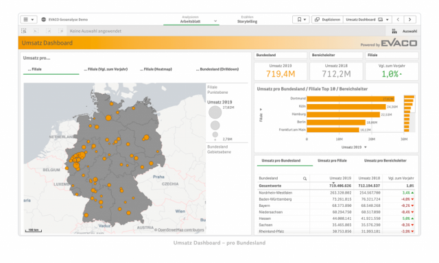 Umsatz standortbezogen mit Qlik GeoAnalytics analysieren und auswerten